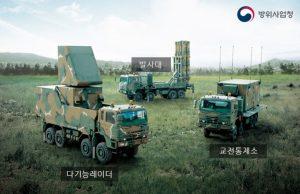 Cheongung KM-SAM components