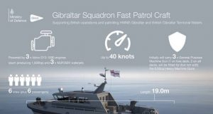 Royal Navy fast patrol boat for Gibraltar squadron