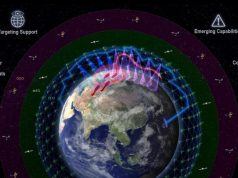 SDA missile tracking satellites