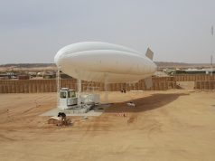 Aerostat with surveillance sensors