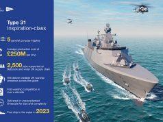 HMS Venturer Type 31 infographic